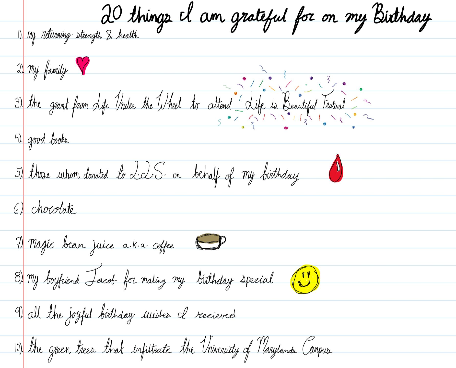 20 Things I am Grateful For on My Birthday